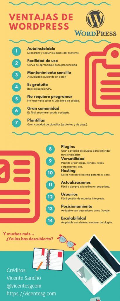 Infografía con las principales ventajas de Wordpress